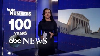 By the Numbers: Supreme Court's conservative tilt